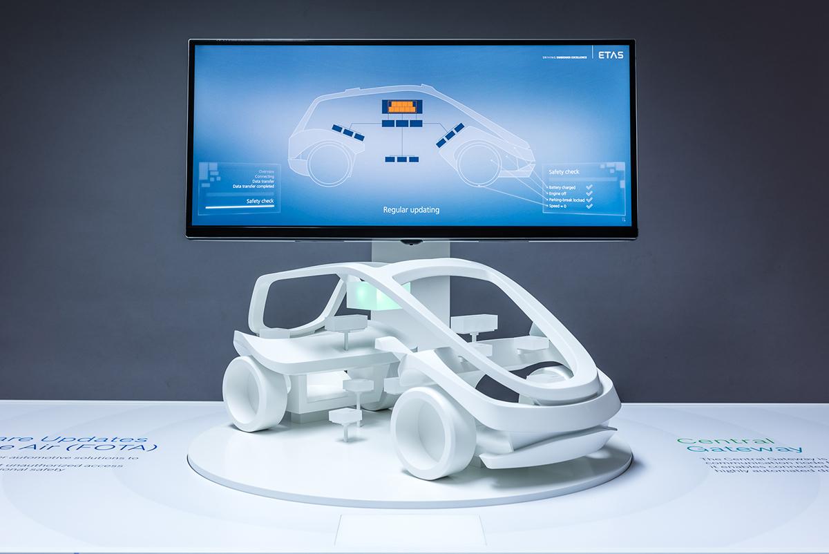 Automated Car, ETAS